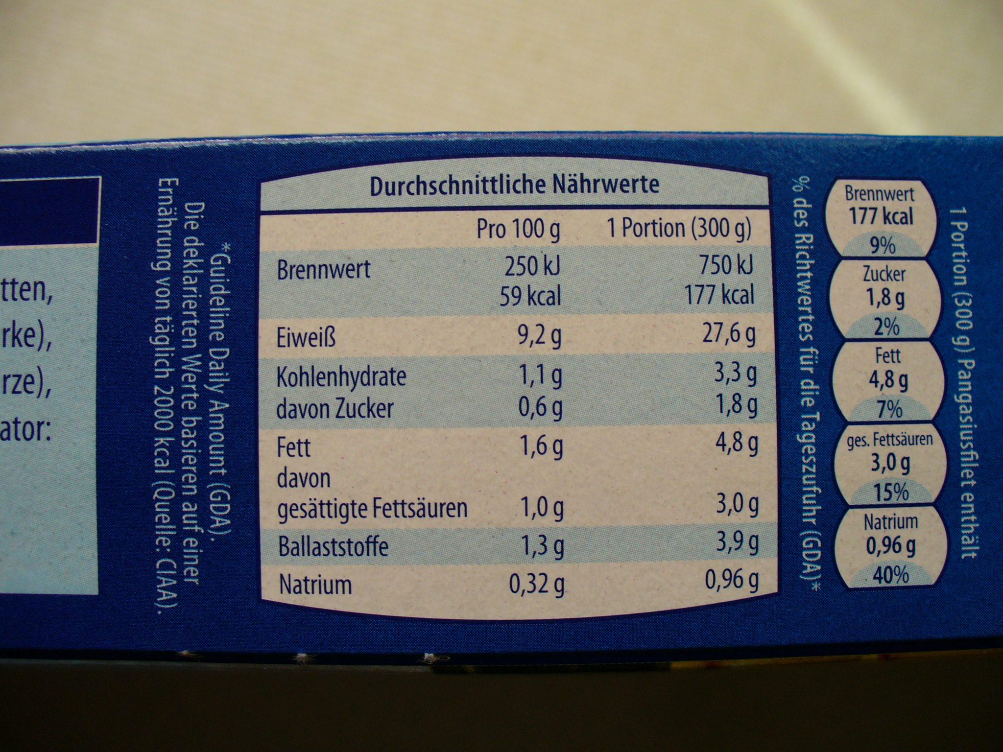 Nährwerttabelle Schlemmer-Pangasiusfilet